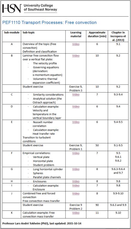 Figur 4: Eksempel på detaljspesifikasjon av et tema i Transport Processes.